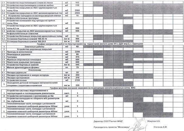 График производства работ по отделке ...: odin.ru/news/?id=38308