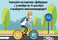 Жители Одинцовского района смогут проголосовать заразвитие велодорожной сети
