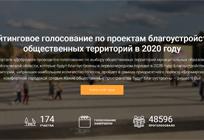 Напортале «Добродел» стартует голосование завключение дворовых территорий вплан поблагоустройству в2020 году