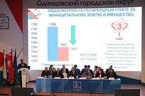 Более 260 решений принял одинцовский Совет депутатов в2019 году