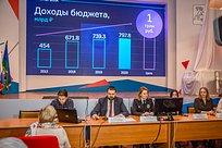 Вадминистрации Одинцовского городского округа прошёл форум «Управдом»