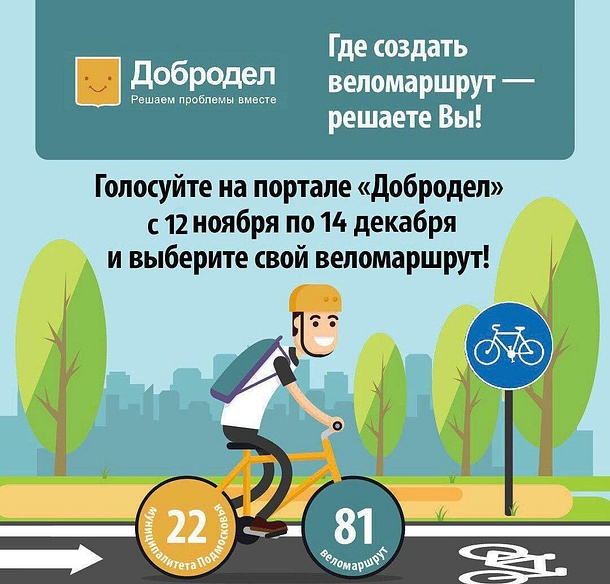 Жители Одинцовского района смогут проголосовать заразвитие велодорожной сети, Ноябрь