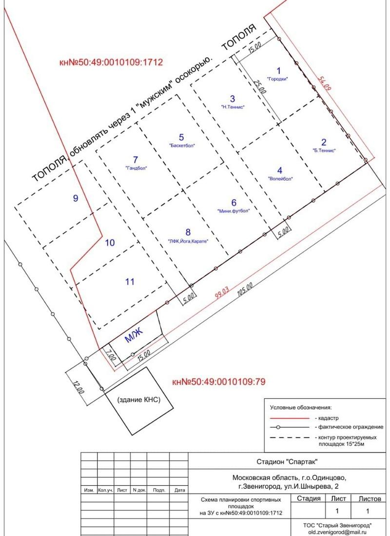 Схема мест дляразмещения 8универсальных спортивных площадок, Март